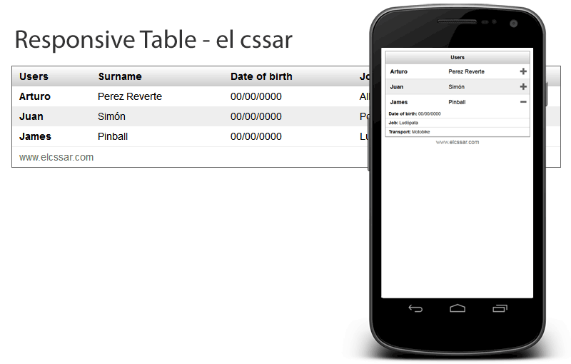 tabla responsive con css y js de el cssar